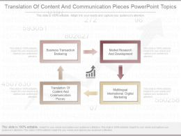 Translation Of Content And Communication Pieces Powerpoint Topics