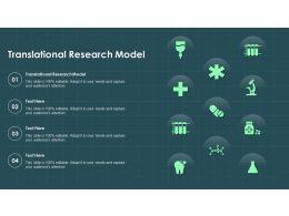 Translational Research Model Ppt Powerpoint Presentation Ideas