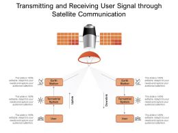 Transmitting And Receiving User Signal Through Satellite Communication