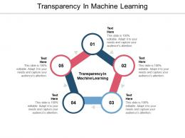 Transparency In Machine Learning Ppt Powerpoint Presentation Outline Vector Cpb