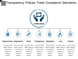 Transparency Policies Trade Compliance Standards With Icons