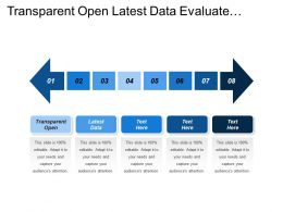 Transparent Open Latest Data Evaluate Opportunities Pressure Energy