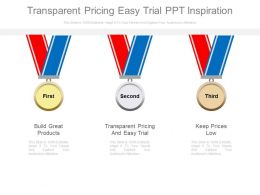 Transparent Pricing Easy Trial Ppt Inspiration