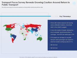 Transport Focus Survey Reveals Growing Caution Risk Wearing Ppt Microsoft