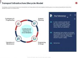 Transport Infrastructure Lifecycle Model Ppt Powerpoint Presentation Styles Portrait