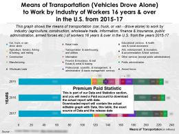 Transport Mode Vehicles Drove Alone By Industry Of Workers 16 Years Over In US 2015-17