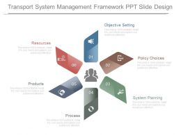 Transport System Management Framework Ppt Slide Design