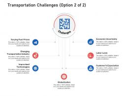 Transportation Challenges Globalization Supply Chain Logistics Ppt Topics