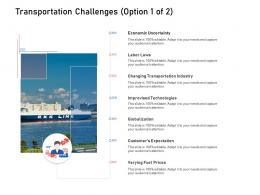 Transportation Challenges Improvised Technologies Supply Chain Logistics Ppt Introduction