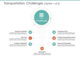 Transportation Challenges Laws Logistics Operations In Supply Chain Ppt Ideas
