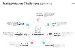 Transportation Challenges Ppt Model Skills