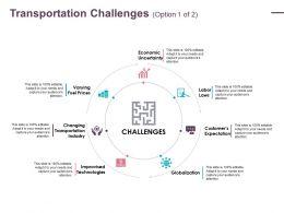 Transportation Challenges Ppt Model Skills