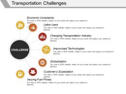 Transportation Challenges Ppt Presentation Examples