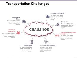 Transportation Challenges Presentation Powerpoint Templates