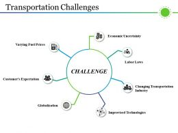 Transportation Challenges Presentation Visuals