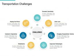 Transportation Challenges Supply Chain Management And Procurement Ppt Topics