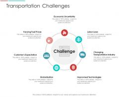 Transportation Challenges Supply Chain Management Architecture Ppt Download