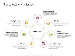 Transportation Challenges Sustainable Supply Chain Management Ppt Slides