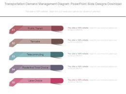 Transportation Demand Management Diagram Powerpoint Slide Designs Download