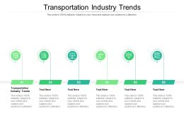 Transportation Industry Trends Ppt Powerpoint Presentation Model Cpb