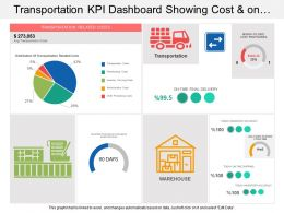 Transportation Kpi Dashboard Showing Cost And On Time Final Delivery