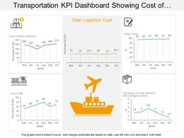 Transportation Kpi Dashboard Showing Cost Of Good Sold Logistics Cost And Gross Profit