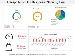 Transportation Kpi Dashboard Showing Fleet Delivery Status Loading Time And Weight