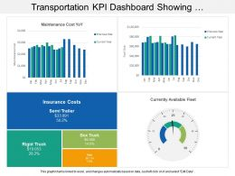 Transportation Kpi Dashboard Showing Maintenance Cost Insurance Cost Available Fleet