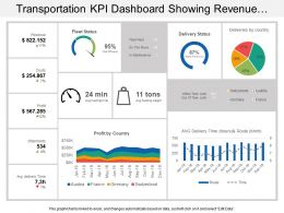 Transportation Kpi Dashboard Showing Revenue Costs Profit Fleet Status