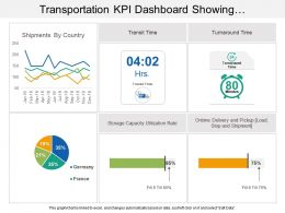 Transportation Kpi Dashboard Showing Shipments By Country And Transit Time