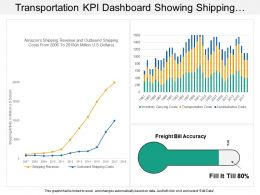 Transportation Kpi Dashboard Showing Shipping Revenue And Outbound Shipping Costs