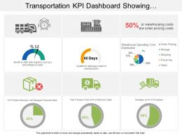 Transportation Kpi Dashboard Showing Warehouse Operating Cost Distribution