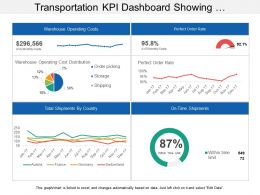 Transportation Kpi Dashboard Showing Warehouse Operating Costs Perfect Order Rate