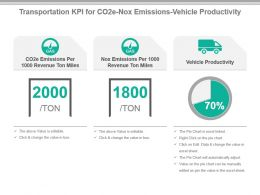 Transportation Kpi For Co2e Nox Emissions Vehicle Productivity Powerpoint Slide