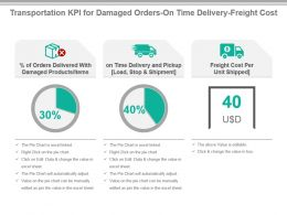 Transportation Kpi For Damaged Orders On Time Delivery Freight Cost Ppt Slide
