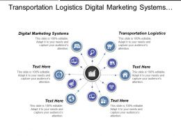 Transportation Logistics Digital Marketing Systems Company Valuation Analysis Cpb