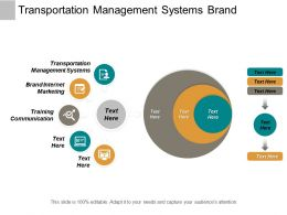 Transportation Management Systems Brand Internet Marketing Training Communication Cpb