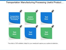 Transportation Manufacturing Processing Useful Product Identification Objective Improvement