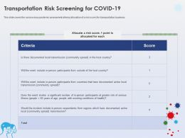 Transportation Risk Screening For Covid 19 Pandemic Assessment Ppt Shows