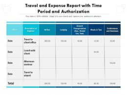 Travel And Expense Report With Time Period And Authorization
