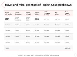 Travel And Misc Expenses Of Project Cost Breakdown Ppt Powerpoint Presentation Portfolio