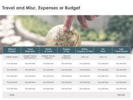 Travel And Misc Expenses Or Budget Destination Ppt Powerpoint Slides