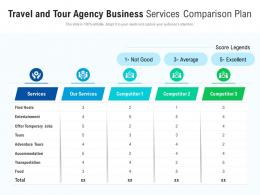 Travel And Tour Agency Business Services Comparison Plan