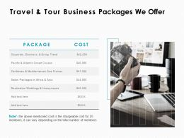Travel And Tour Business Packages We Offer Ppt Powerpoint Presentation Inspiration Deck