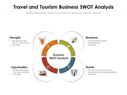 Travel And Tourism Business Swot Analysis