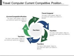 Travel Computer Current Competitive Position Behavioral Competencies Factory Conditions