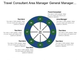 Travel Consultant Area Manager General Manager Behavioral Terms