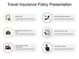 Travel Insurance Policy Presentation