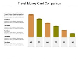 Travel Money Card Comparison Ppt Powerpoint Presentation Slides Shapes Cpb