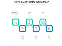 Travel Money Rates Comparison Ppt Powerpoint Presentation Layouts Example Cpb